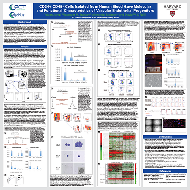 Blood Cell Research Collaboration with PCT and Harvard